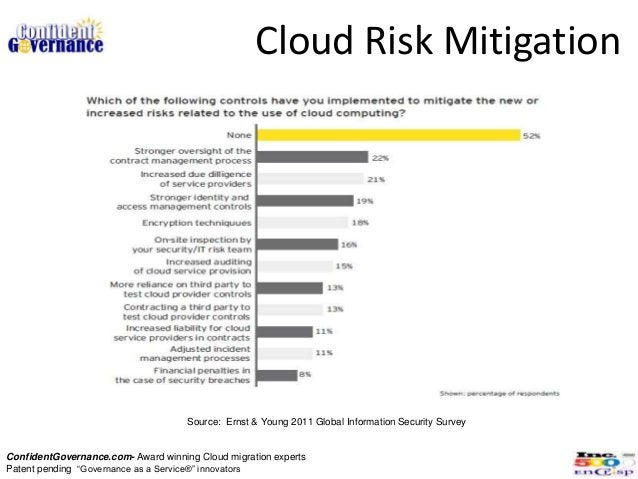 Cloud Risk Mitigation                                     Source: Ernst & Young 2011 Global Information Security SurveyCon...