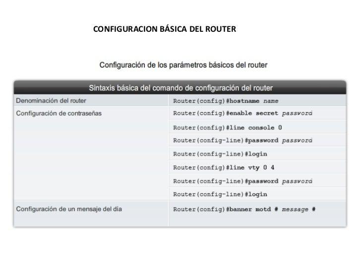 CONFIGURACION BÁSICA DEL ROUTER