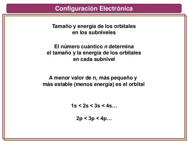 Configuración Electrónica Tamaño y energía de los orbitales en los subniveles El número cuántico n determina el tamaño y l...