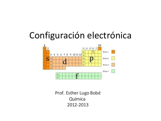 Configuración electrónica  Prof. Esther Lugo Bobé  Química  2012-2013