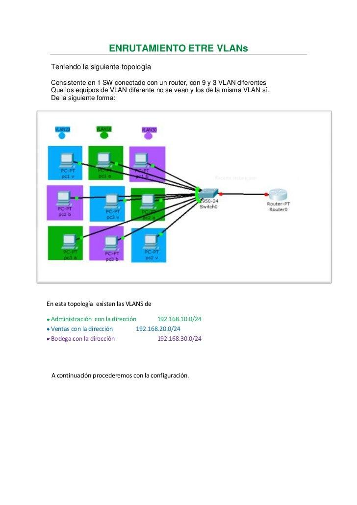 ENRUTAMIENTO ETRE VLANs<br />Teniendo la siguiente topología  <br />Consistente en 1 SW conectado con un router, con 9 y 3...