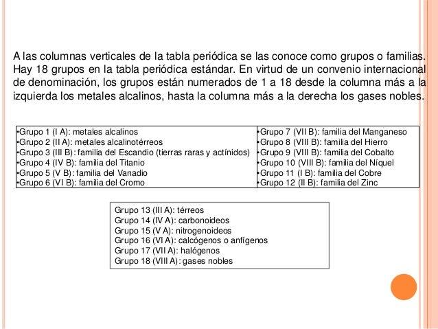 Configuracion electronica 8 a las columnas verticales de la tabla peridica urtaz Images