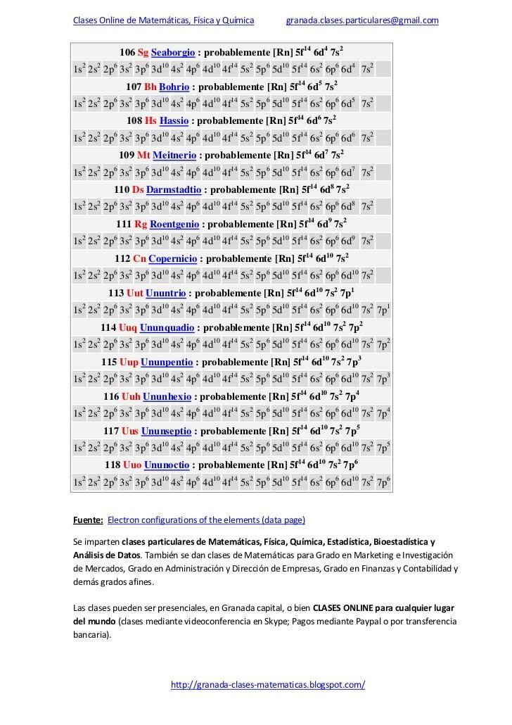 Configuracion electronica del atomo para todos los elementos quimicos 7 urtaz Images