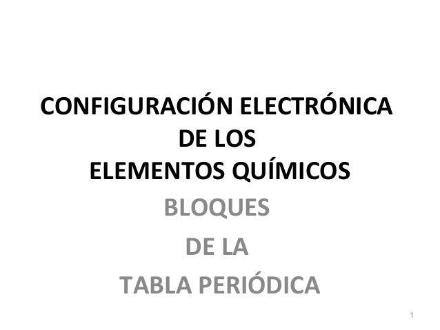 CONFIGURACIÓN ELECTRÓNICA DE LOS ELEMENTOS QUÍMICOS BLOQUES DE LA TABLA PERIÓDICA 1