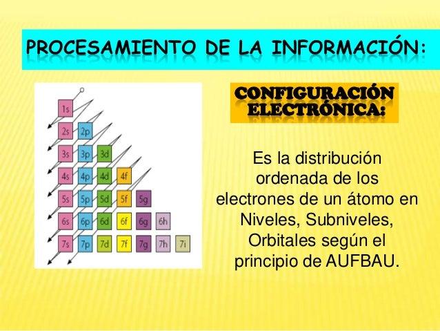 Configuracin electrnica 5 urtaz Images