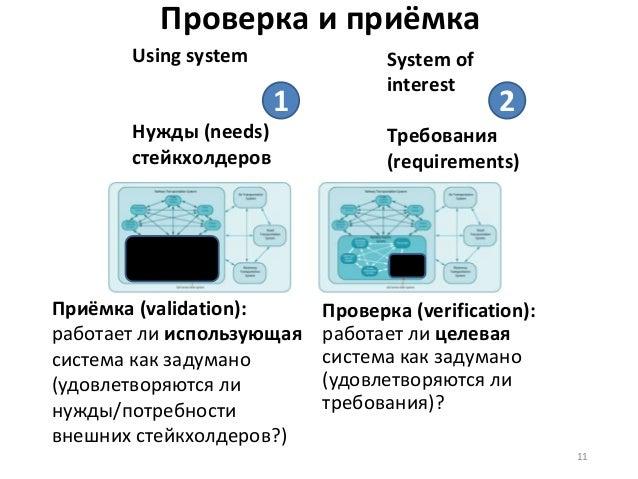 Проверка и приёмка Проверка (verification): работает ли целевая система как задумано (удовлетворяются ли требования)? 11 S...