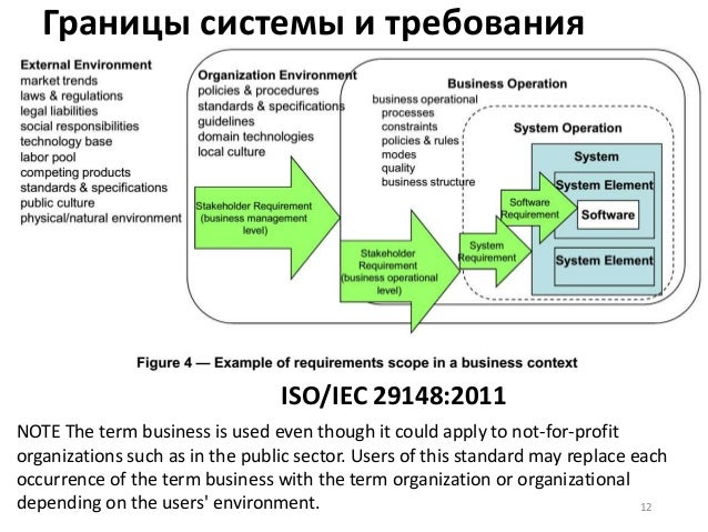 Границы системы и требования 12 ISO/IEC 29148:2011 NOTE The term business is used even though it could apply to not-for-pr...