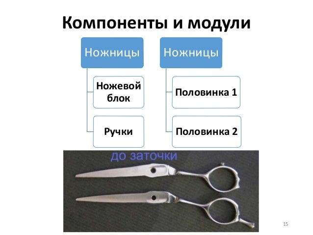 Компоненты и модули 15 Ножницы Ножевой блок Ручки Ножницы Половинка 1 Половинка 2