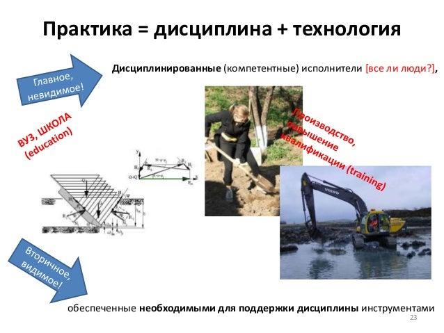 Практика = дисциплина + технология Дисциплинированные (компетентные) исполнители [все ли люди?], обеспеченные необходимыми...