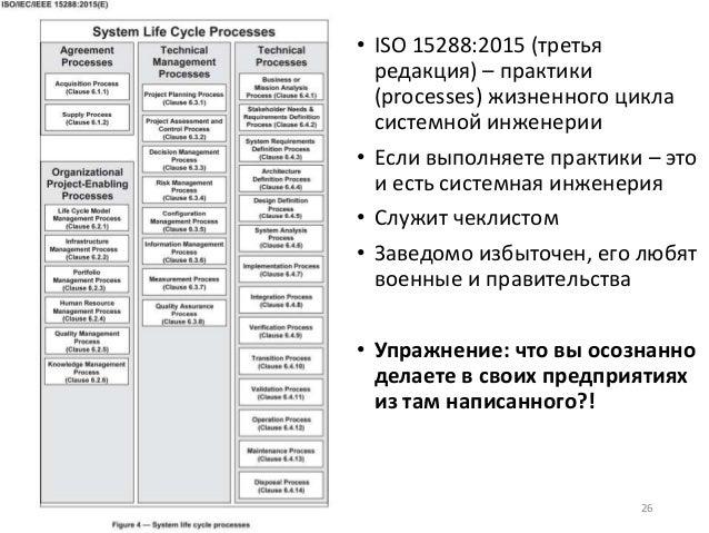 • ISO 15288:2015 (третья редакция) – практики (processes) жизненного цикла системной инженерии • Если выполняете практики ...