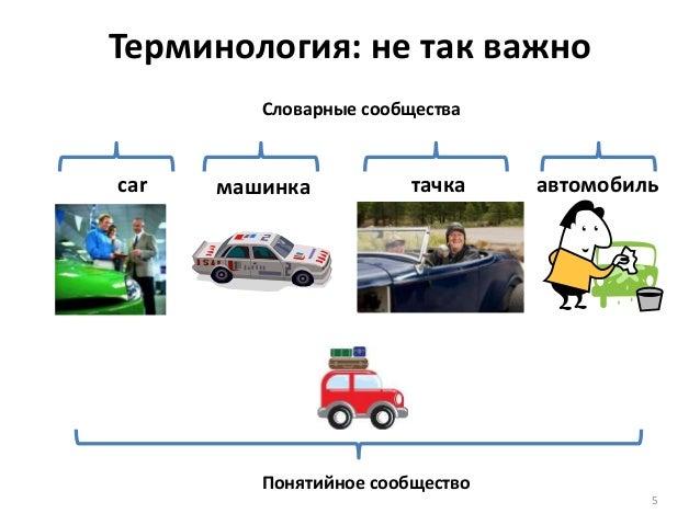 Терминология: не так важно 5 Словарные сообщества тачка Понятийное сообщество car машинка автомобиль
