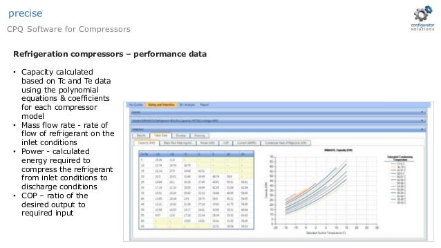 Air & Refrigeration Compressors – sizing & selection software