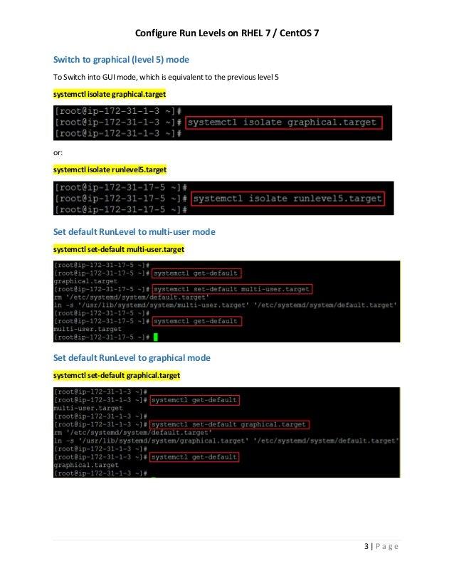 Configure Run Levels RHEL 7 or CentOS 7