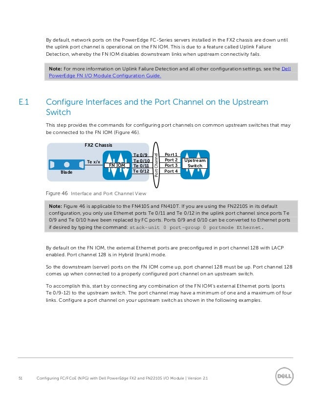 Configuring FCoE (npg) For Dell EMC PowerEdge FX2 and