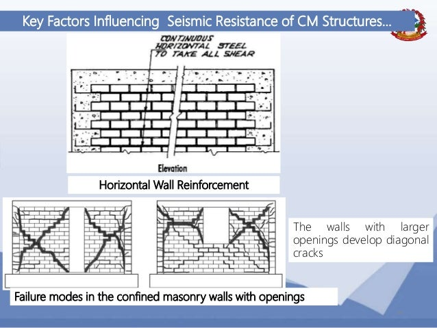 the factors influencing the strength of an earthquake Factors influencing bearing capacity  general  2-1 2-1 earthquake and dynamic motion  (or undrained shear strength cu), ksf.