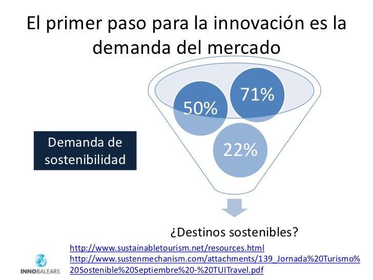 Conf innov sost colombia Slide 3