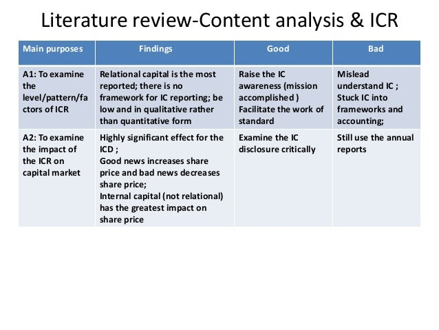 segmentation analysis literature review Circle research white paper ¢ b2b market segmentation research b2b market  then apply a cluster analysis this statistic sifts through the data to identify.