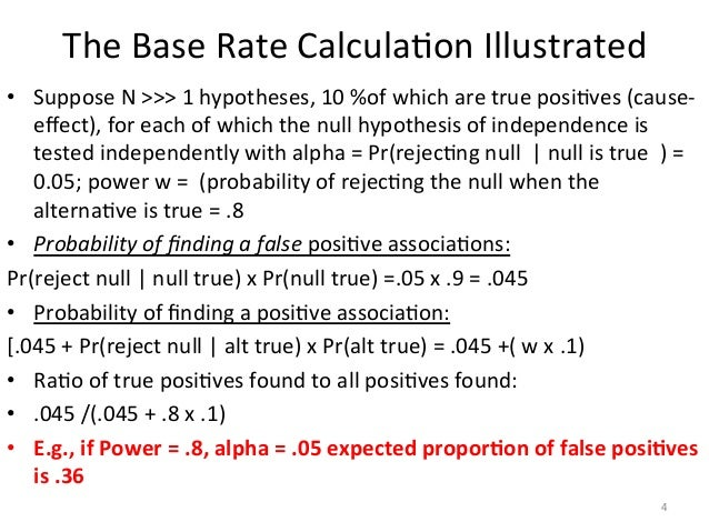the wacc fallacy the real effects The wacc fallacy: the real effects of using a unique discount rate 1philipp kr¨ ger u geneva finance research institute - universit´.