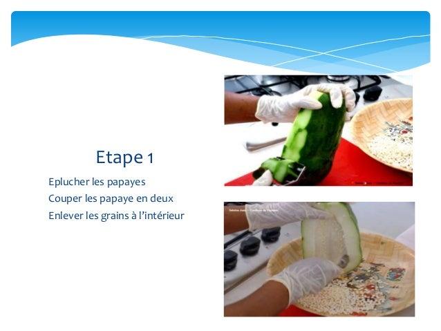 Confiture de papaye Slide 3
