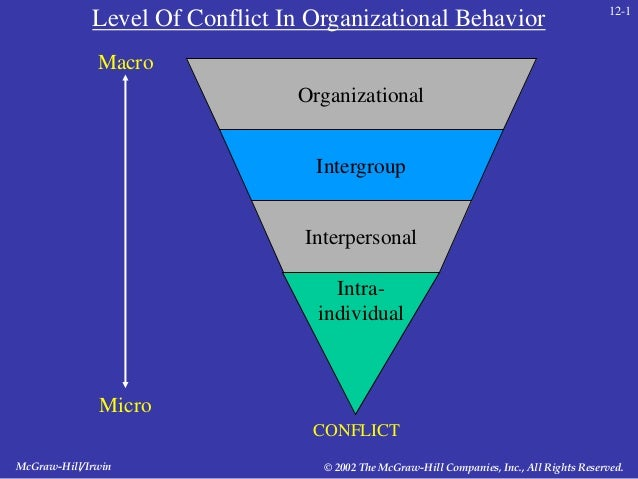 conflict decision making and organizational Defining organizational structure and operating for decision-making and conflict organizational structure and operating mechanisms is a.