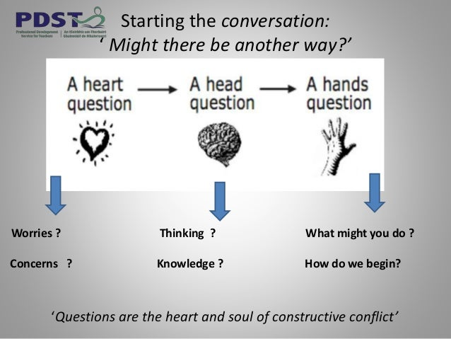 Starting the conversation: ' Might there be another way?' Worries ? Thinking ? What might you do ? Concerns ? Knowledge ? ...