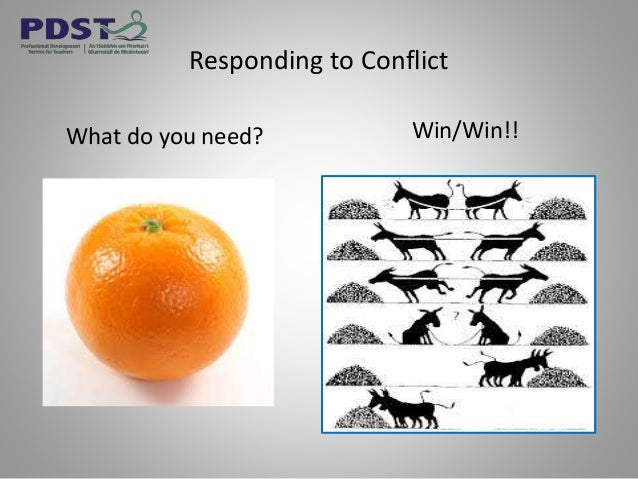 Responding to Conflict Win/Win!!What do you need?
