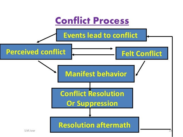 conflict resolution at general hospital case Different models of alternative dispute resolution in healthcare the public's increased awareness of patient safety and demand for transparency of medical errors, along with the significant cost, complexity, and volume of malpractice cases, has opened the door for utilizing different methods for conflict resolution.