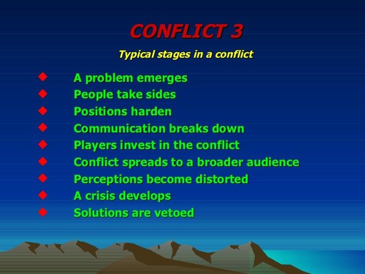 Conflict Management Slide 3