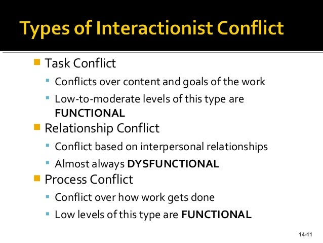 conflict and negotiations with companies examples