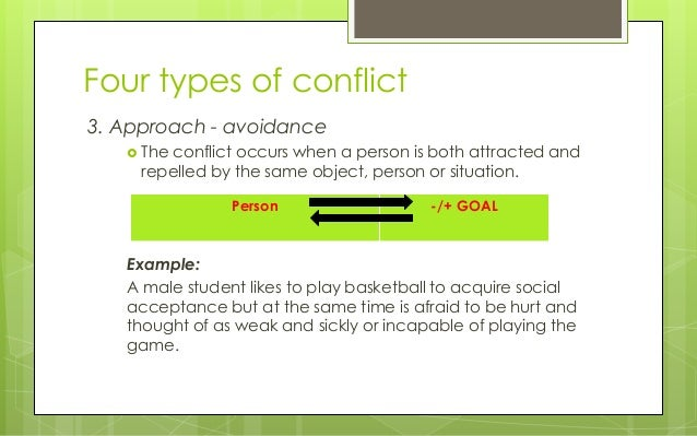 Quiz & worksheet approach-approach conflict | study. Com.