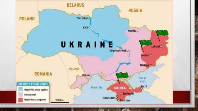 Conflict between ukraine and russia