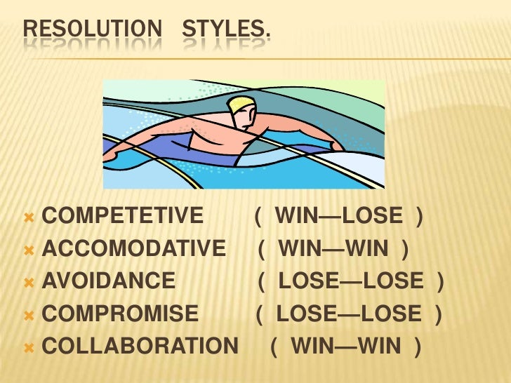 STYLE..5– COLLABORATIVE ( WIN—WIN)   People tending towards a collaborative style try    to meet the needs of all people ...