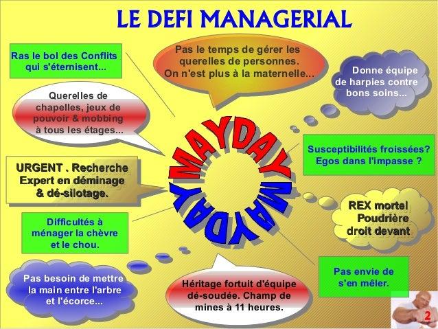 Conflict management : Gestion de Conflits - Un Défi Managérial Majeur Slide 2