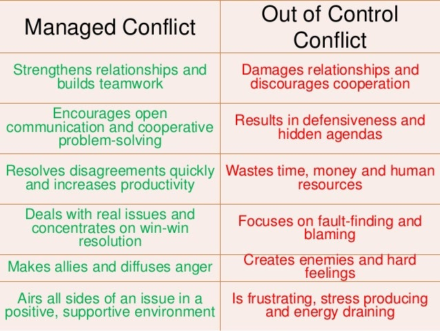Free Web Resources on Conflict Resolution, Conflict Style Inventories