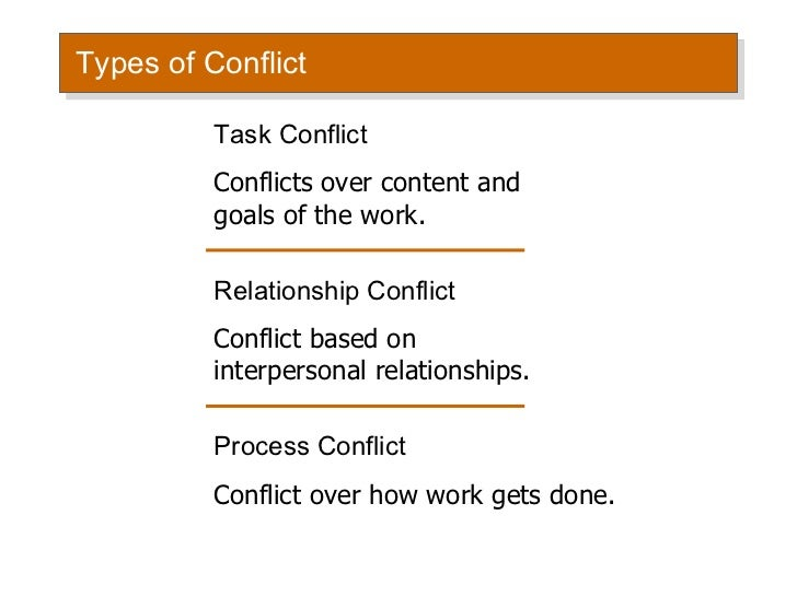 conflict management skill