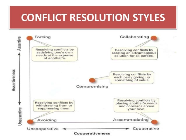 accommodating conflict management technique It also identifies five conflict resolution styles: compromising, collaborating, accommodating, avoiding, and contending (thomas and kilmann, 1974) mean that us expatriates working on teams in countries with collectivistic cultures should consider the effectiveness of their methods of managing conflict with co‐workers.