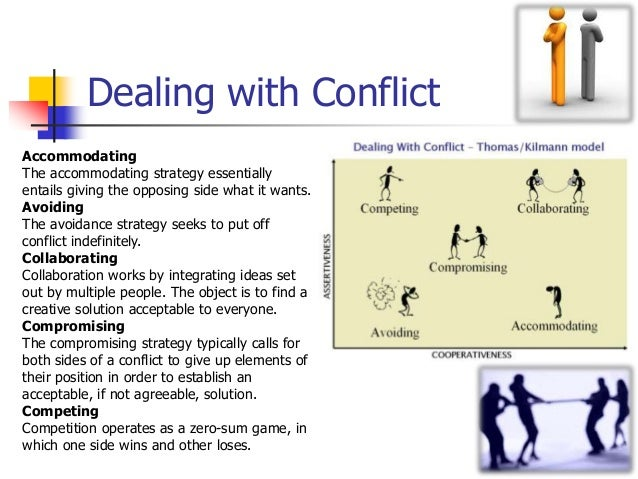dealing with conflict management By using a scenario-based approach, you can choose more effective conflict management styles and test their effectiveness for you and your situations you might also like so many problems come from not dealing with conflict.