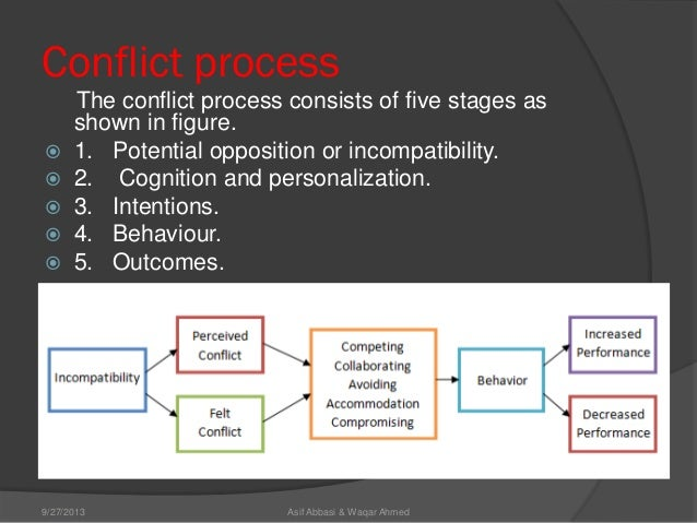 Managing arms in peace processes the issues disarmament conflict.