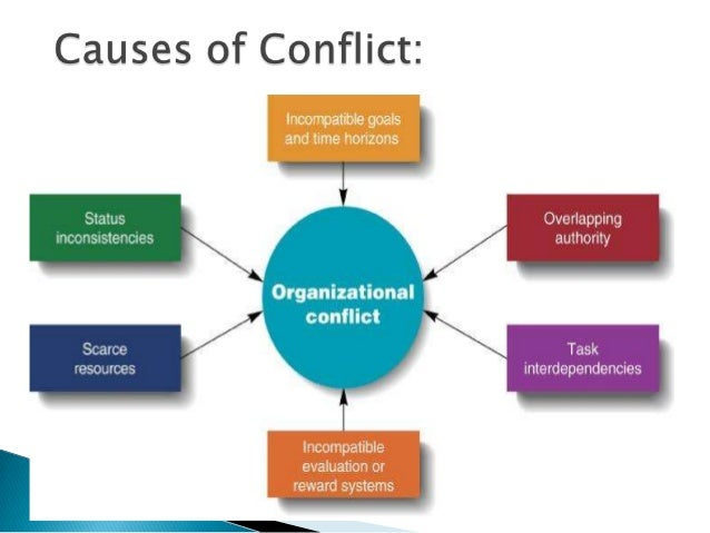 conflict mgt Resolving conflict is a key part of a manager's role do it effectively by taking a positive, courteous and non-confrontational approach.