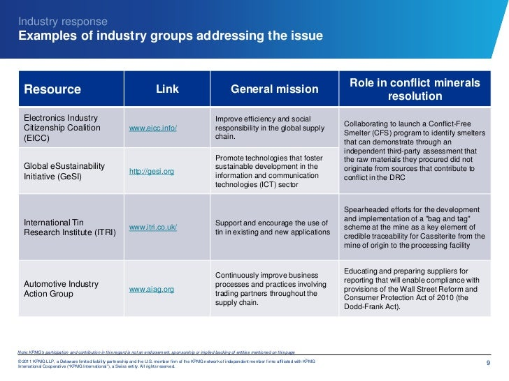 Industry responseExamples of industry groups addressing the issue                                                         ...