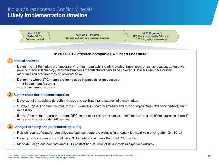 Industry's response to Conflict MineralsLikely implementation timeline                      March 2011                    ...