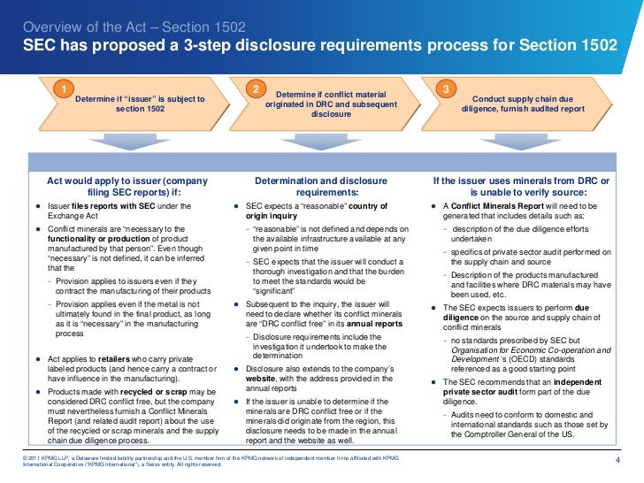 Overview of the Act – Section 1502SEC has proposed a 3-step disclosure requirements process for Section 1502              ...