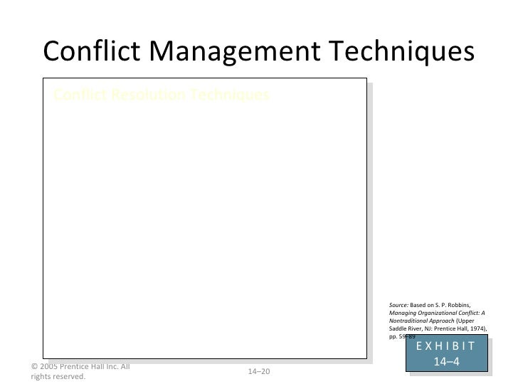 ilm management level 3 managing conflict techique to Page 3 qualification overview: ilm level 3 award in effective management purpose of the qualification is to allow practicing and potential first line managers to develop m314 managing conflict in the workplace 1 ilm level 3 evaluation techniques to assist making reasoned recommendations to managers.