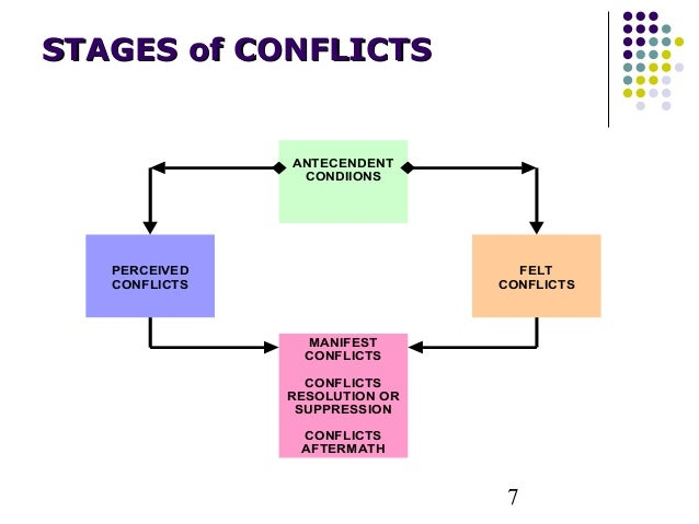 conflict negotiation Conflict is inevitable among communities, including in schools it's easy enough for adults to solve kids' conflicts lena, i saw you take josie's ball.