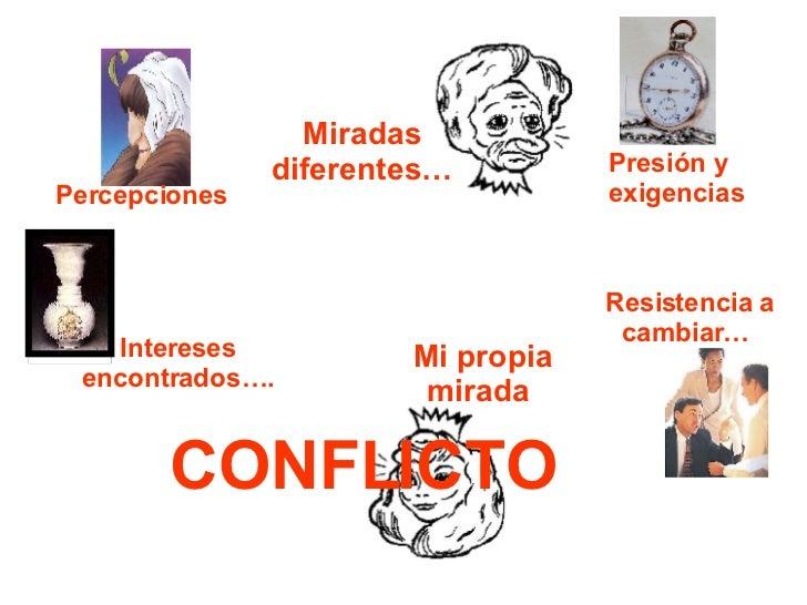 CONFLICTO Miradas diferentes… Intereses encontrados…. Mi propia mirada  Presión y exigencias  Resistencia a cambiar…  Perc...