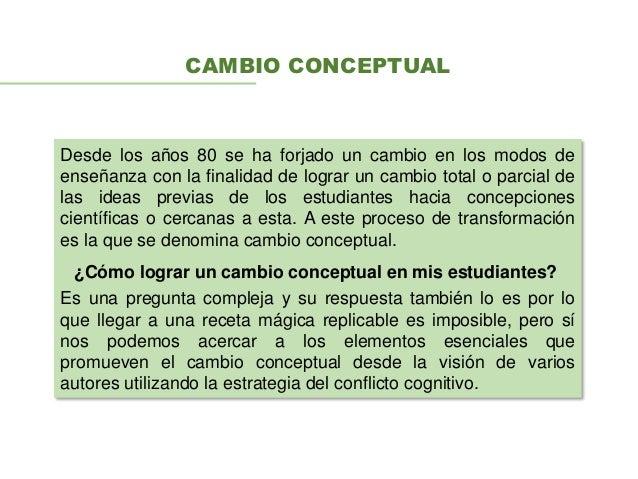 CAMBIO CONCEPTUAL Desde los años 80 se ha forjado un cambio en los modos de enseñanza con la finalidad de lograr un cambio...