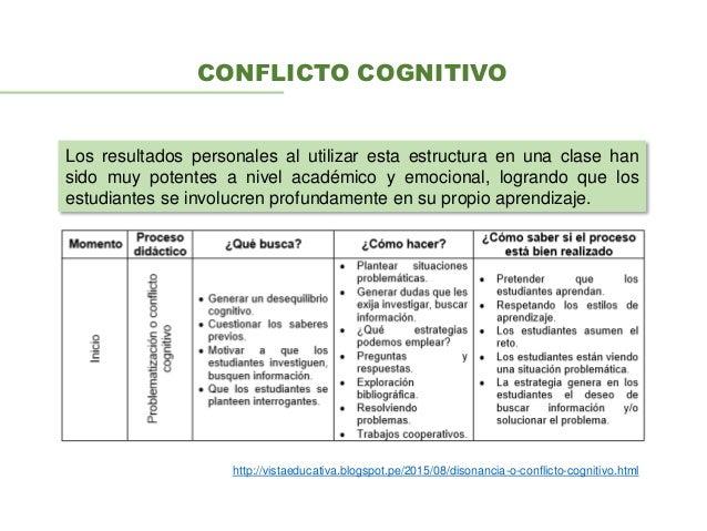Los resultados personales al utilizar esta estructura en una clase han sido muy potentes a nivel académico y emocional, lo...