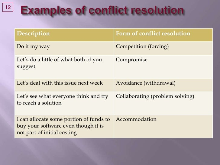 mediation and conflict resolution quiz Start studying conflict/resolution quiz 2 learn vocabulary, terms, and more with flashcards, games, and other study tools.