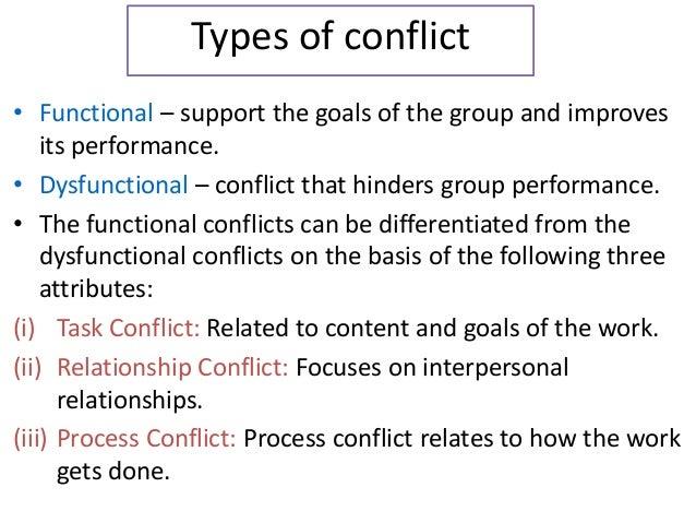 conflict management process pdf