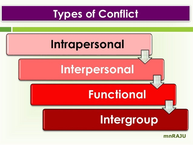 conflict resolution as per dewey John dewey and early childhood education dewey also advocated that children would also be able to learn cooperative skills and conflict resolution through.